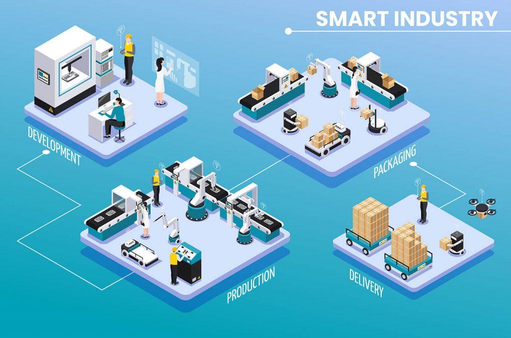 Digital Twin Application Process Automation